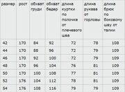 Таблица размеров 240