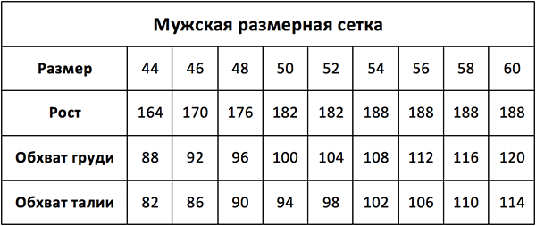 Таблица размеров куртка 74